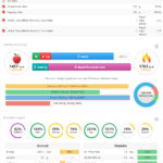 cronometer what i eat in a day nutrient breakdown chart